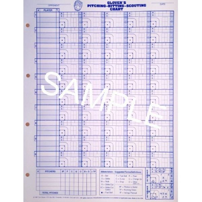 Glover's Baseball/Softball Pitching-Hitting Scouting Chart